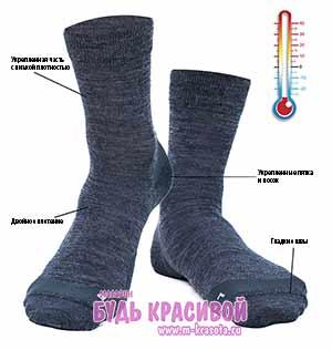 Чем отличаются термоноски от обычных носков